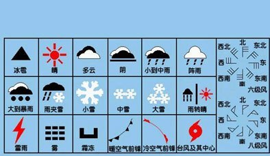 天氣預報平潭_天氣預報中微風怎么畫