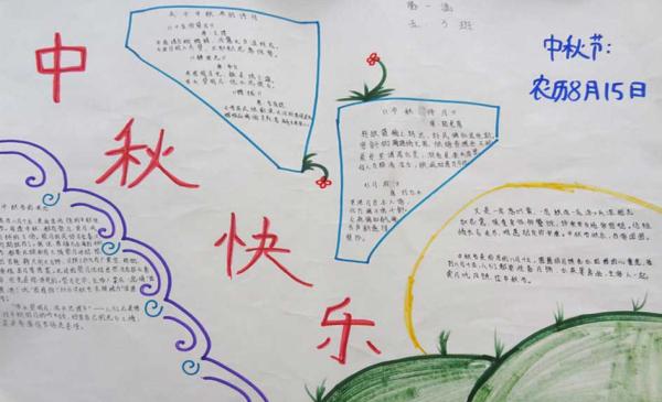 好画的中秋节手抄报_中秋节手抄报字少画又简单的。_百度知道