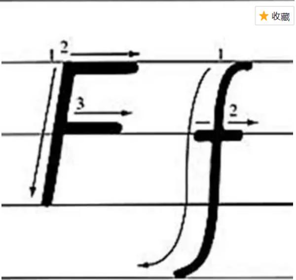 F大写和小写肿么写啊,笔顺是什么样的