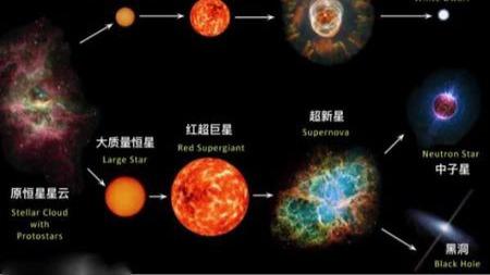 黑洞可以将原子进一步压缩吗?