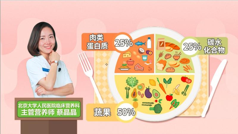 教你一招,自家餐盘也能变成减肥神器