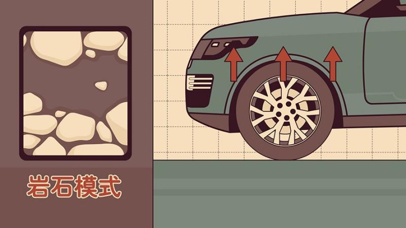 为什么有些SUV随意切换驱动形式,会把车开坏?