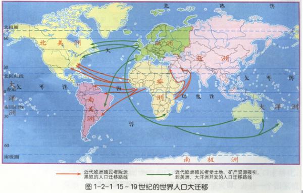 2020地理必修二人口迁移PPT_地理人口迁移思维导图