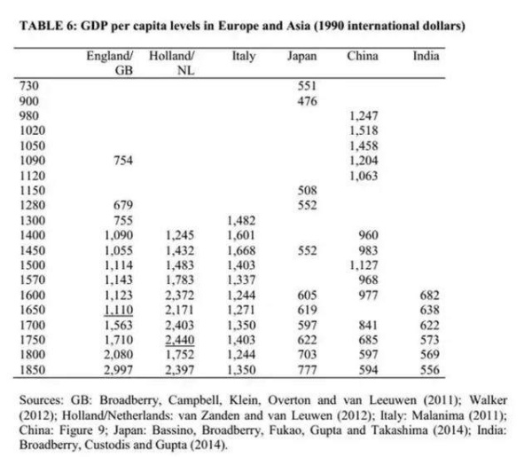 宋代的经济总量_宋代经济分布图