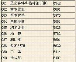 世界gdp排前十名的国家_表情 2018年世界GDP前10名的国家,人均GDP分别是多少 天天快报 表情