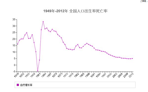 中国人口趋势预测_不肯生就收税 这6个国家为了鼓励造人,连假宝宝都用上了