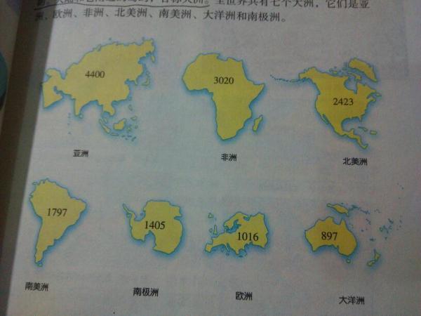 七大洲人口密度按大到小顺序_七大洲的轮廓图