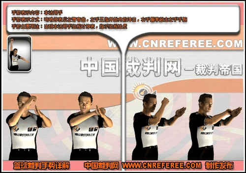 国际篮球比赛规则及手势图解 免费