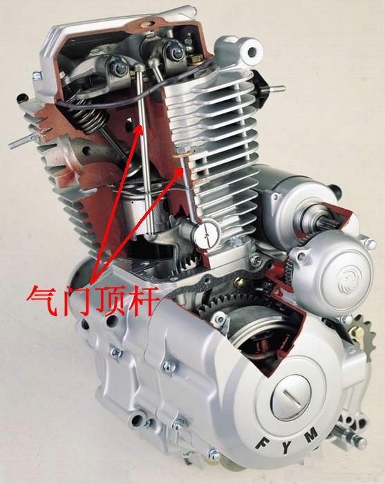 四气门摩托车发动机_摩托车链条机和顶杆机的区分在哪里?平行轴在哪里,谁有图片 ...