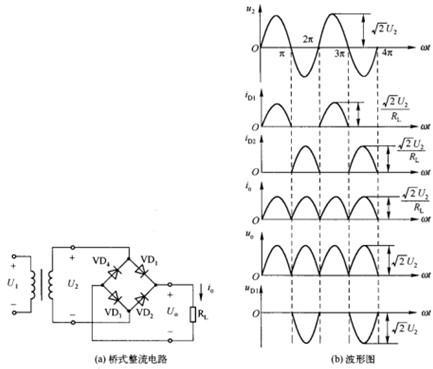 桥式半波整流电路_根据波形图说明桥式整流电路是全波整流还是半波整流?_百度知道