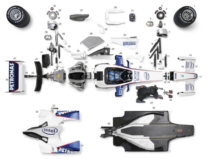 2014性能最好的手机_F1赛车的结构图_百度知道