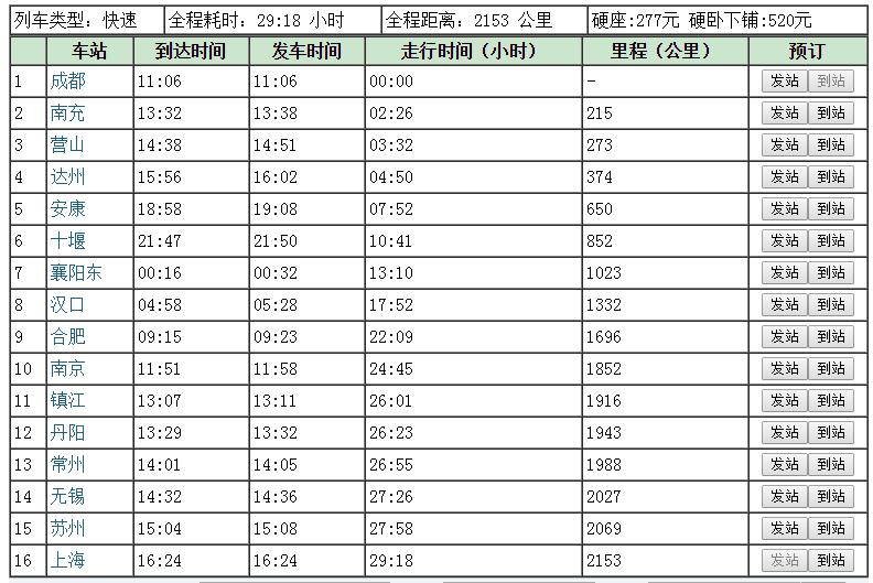 上海到成都的火车时刻表_从成都开往上海k1158/k1155次列车时刻表