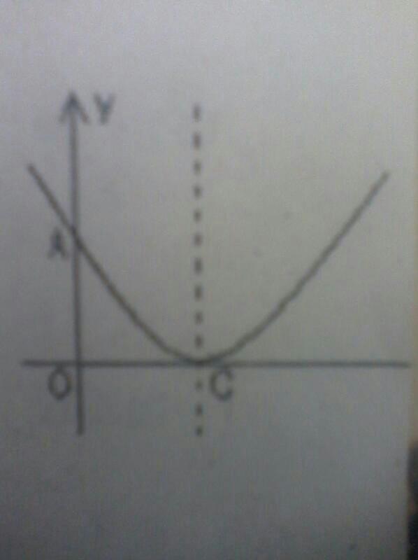 直�yaY�_二次函数y=a(x–h)2次方的图像如图:已知a=1/2.oa=oc