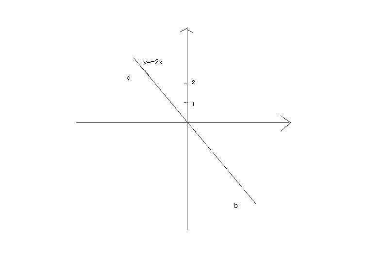 用����y��y�.y�N��N��.�xn�)_如图,直线ob是一次函数y=-2x的图像,点a的坐标为(0,2)