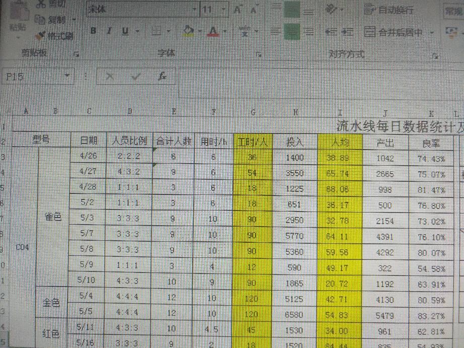 企业人均产值怎么计算_小舞怎么画