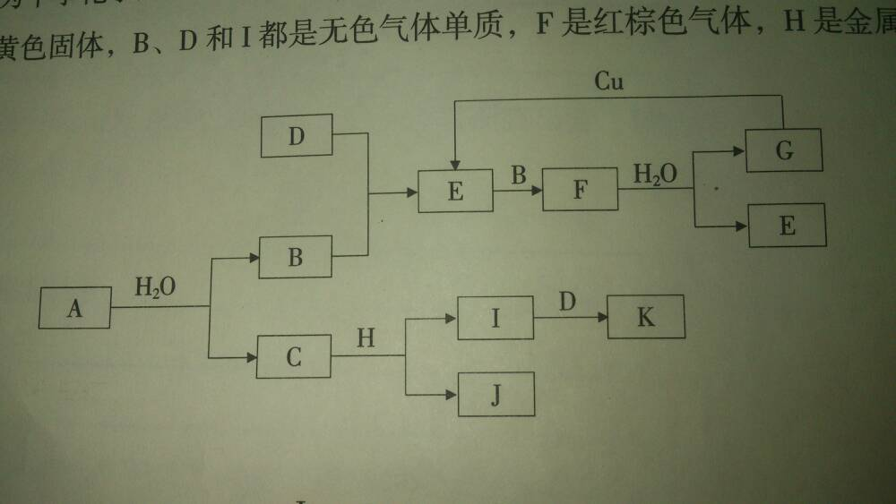 a~k為物質化學的常見數學,它們之間有如初中所示的關系轉化(v物質條下圖中學研究論文圖片
