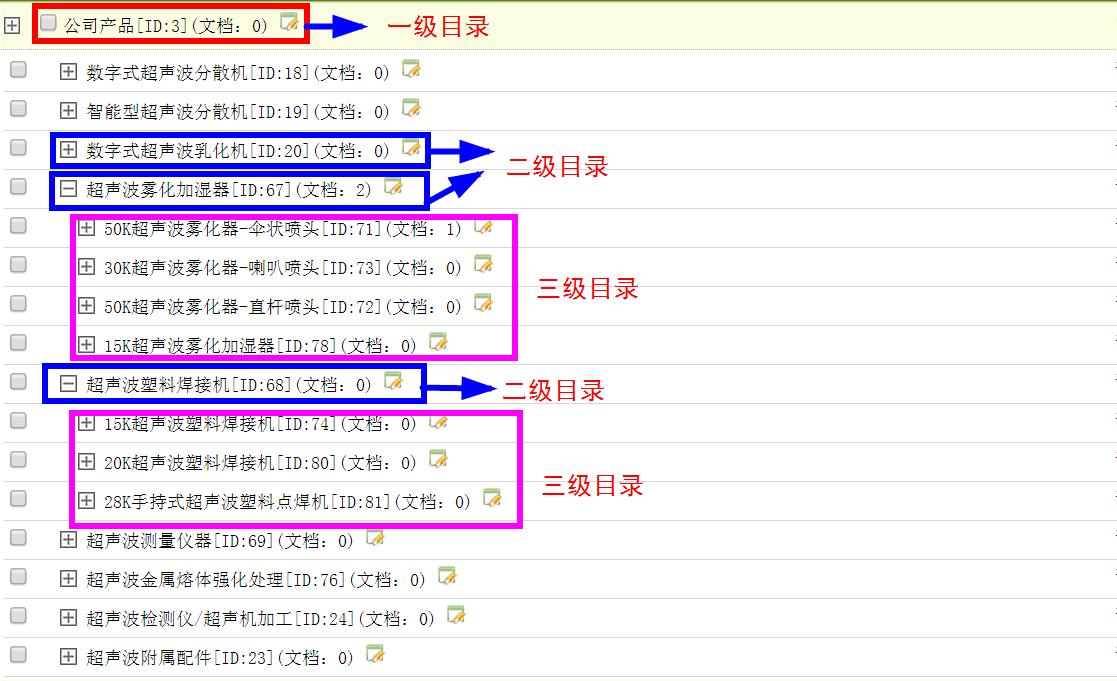谁有三级片网址删除_织梦模板删除了几个二级栏目后从新添加二级栏目和三级栏目但前台不