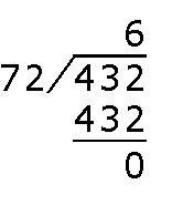 除法竖式代表的含义