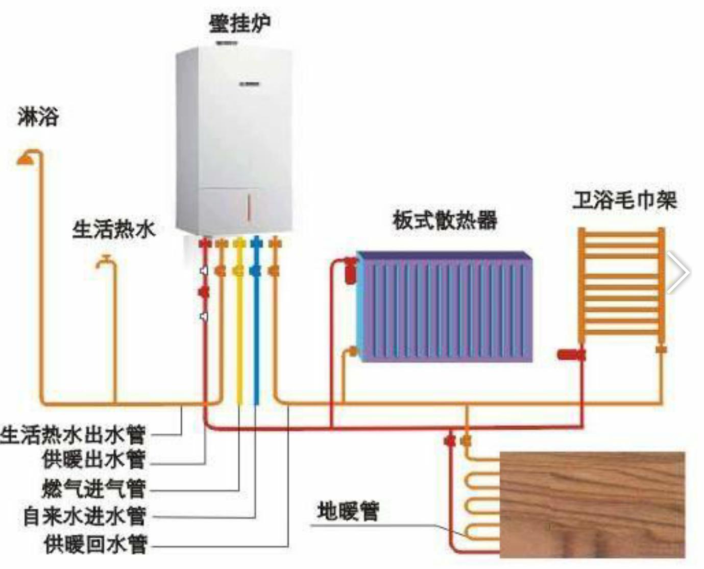 冷气热水器_电热水器好还是天燃气热水器好用啊?_百度知道