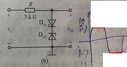简单二极管画波形例题