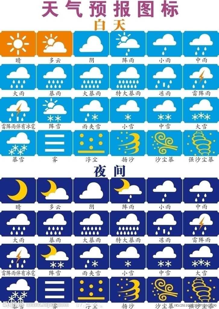 义马天预报_用什么办法来划分晴天,多云,阴天,有雾等天气状况要要