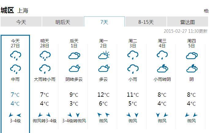 上海天预报�z*_上海最近一周天预报_百度知道