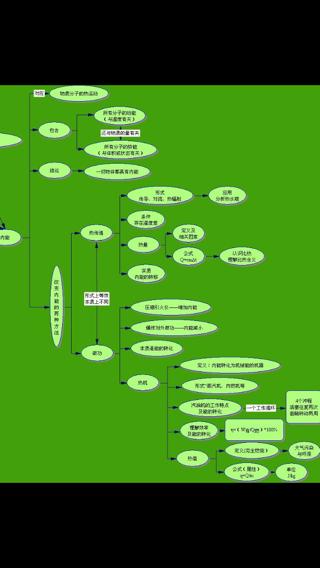 求一个九年级物理内能的思维导图求一个九年级物理内能的思维导图