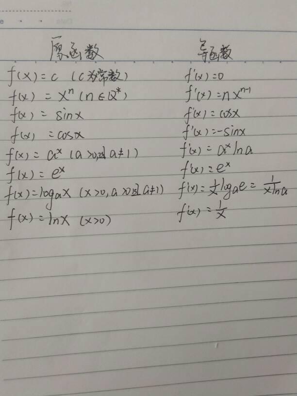 高中基本导数表