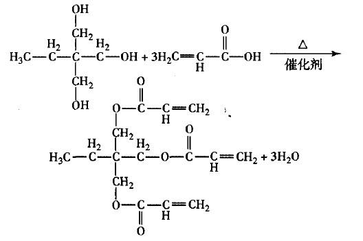 丙烯酸的制备