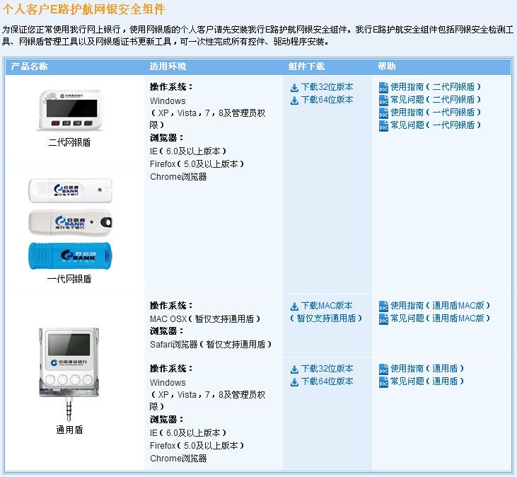 建行网银盾 win7_下载建行e路护航网银安全组件(64位)只能在64位操作下进行运行 ...