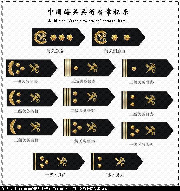 中国海关_因为2003年海关才授衔,在这之前是没有衔级的,统一只有一种样式.