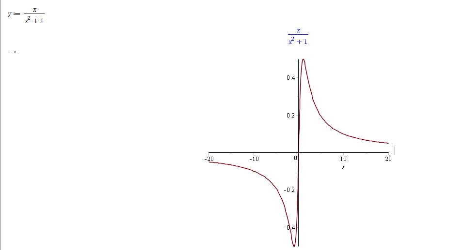 小人�y�a�.#y�*9��y�.Y���xn�)_y=x/(x2 1)图像