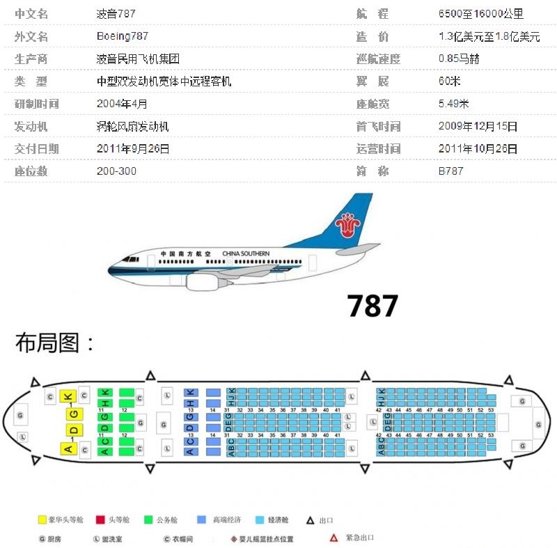 飞机座位08_波音787座位分布图_百度知道