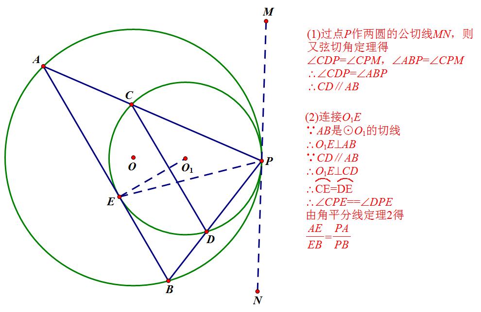 如图 圆o2与半圆o1_圆o1、o2内切于P,圆O的弦AB与圆O相切于点E,且弦PA、PB分别交圆O ...