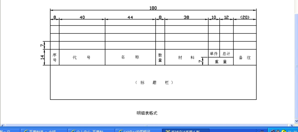 Cad中a1的图框尺寸和明细表尺寸是多少呀 百度知道