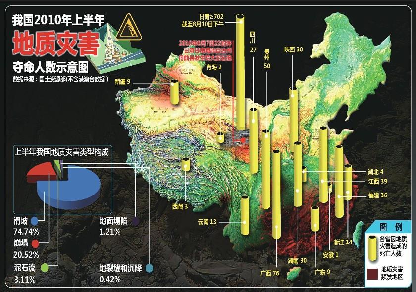 地质灾害示意图_中国地质灾害分布图_百度知道