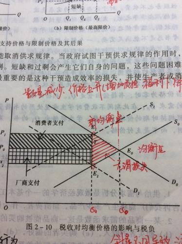 税收与对 观经济总量调节_财政与税收知识框架图