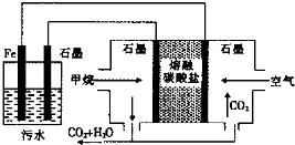 锂辉石浮选的原理_浮选柱工作原理图片