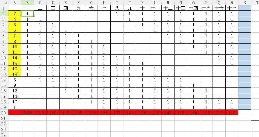 wps表格公式求助求助!单价乘数量在求和! 在线