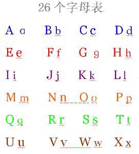 英文字母二十六個怎么寫圖片