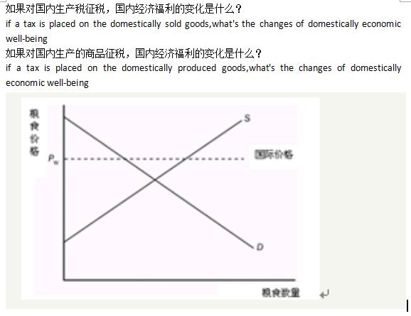 微观经济学中假设总量不变_微观经济