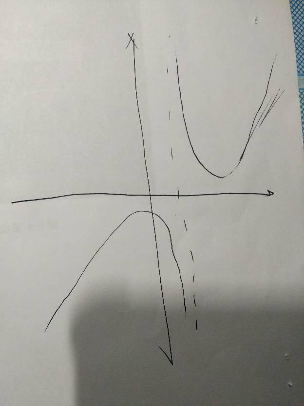 对勾函数变形求最值