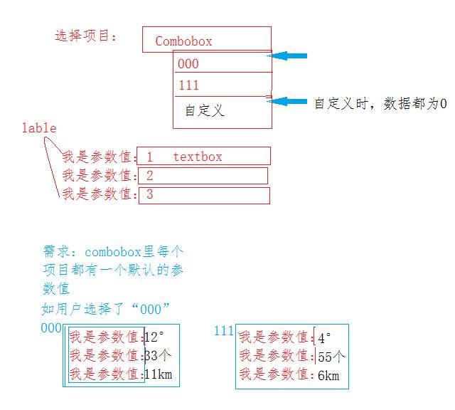 wpf combobox 控件如何点击某一项,则下面控件将显示这一项的默认参数值_