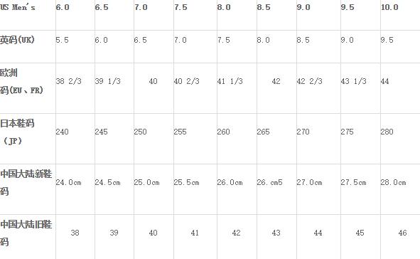中国鞋码与日本对照表