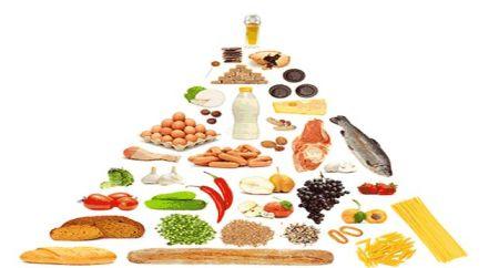 经常不吃晚饭的危害_晚餐该怎么吃,才是最健康的?_百度知道
