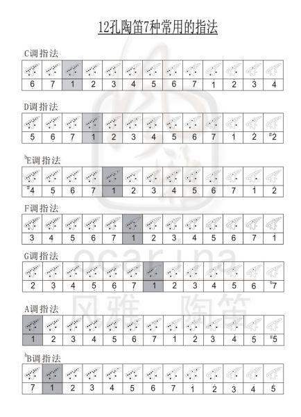 陶笛的指法表圖片