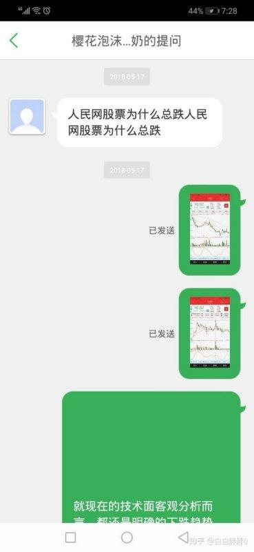 【方正科技股票】查找方正科技股票符号