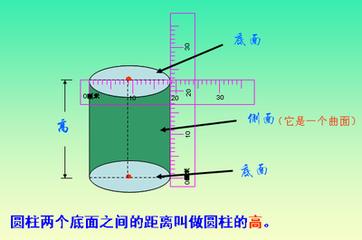 长方形的侧面积公式_圆柱的侧面积怎么算,要公式_百度知道