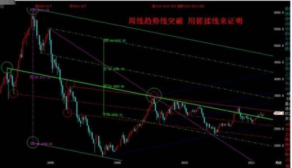 【深圳能源股票】深圳能源集团股份有限公司怎么样?