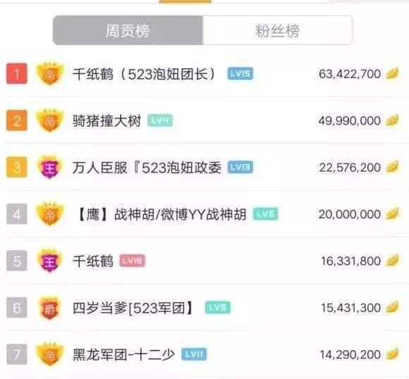 华娱在线:虎牙直播里的周贡榜是每周更新吗